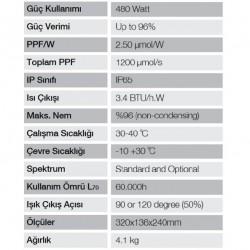 ExPAR Permium G2 Led Bitki Lambası 480W Full Spectrum