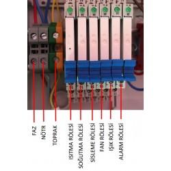 Mantarhane Otomatik Kontrol Cihazı - Sıcaklık, Nem, Karbondioksit, Işık Otomasyon Sistemi